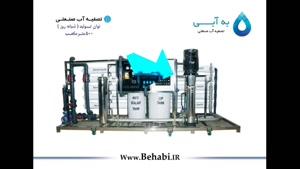 نوین تصفیه - تصفیه آب صنعتی _ به آبی