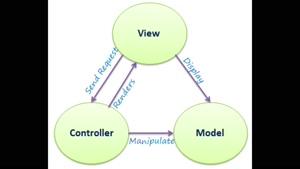 آموزش برنامه نویسی و طراحی سایت با Asp.Net Mvc 5 - بخش دوم ت
