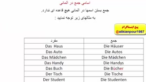 آموزش زبان آلمانی از پایه تا پیشرفته– درس ششم