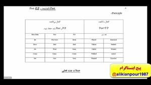 آموزش گرامرزبان انگلیسی از پایه تا پیشرفته– درس چهاردهم