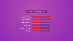 معرفی تست مزاج شناسی آیزنک در سایت تست و تایپ