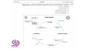 حل تشریحی سوالات بیوشیمی کارشناسی ارشد فیزیولوژی سال98