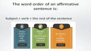 Grammar simple past