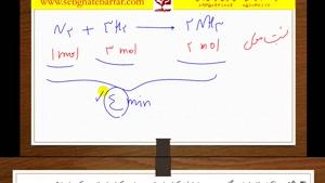 آموزش شیمی استاد محمدی- سنیتیک قسمت چهارم