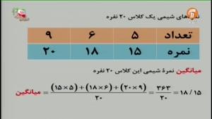شیمی پایه 10 جرم اتمی میانگین