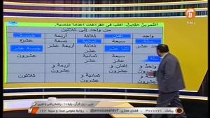 آموزش درس عربی ، زبان قرآن پایه 10