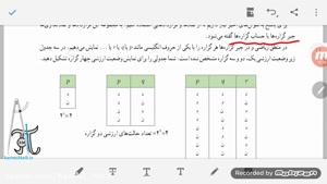 آموزش ریاضی یازدهم انسانی،فصل اول گزاره ها و ترکیب گزاره