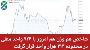 گزارش بازار بورس ایران- دوشنبه 19 مهر 1400