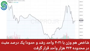 گزارش بازار بورس ایران- شنبه 10 مهر 1400