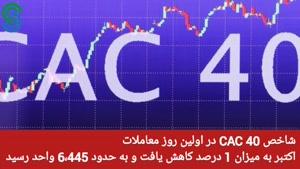 گزارش بازارهای جهانی- جمعه 9 مهر 1400