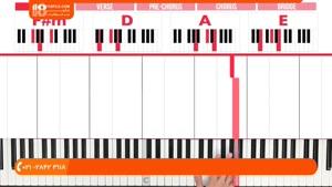 آموزش نواختن اولین ملودی پیانو برای مبتدیان