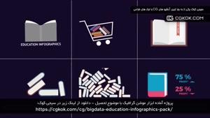 پروژه آماده ابزار موشن گرافیک با موضوع تحصیل