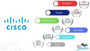 معرفی دوره آموزشی CCNA 200-301 شرکت سیسکو (Cisco)