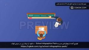 فوتیج آماده اینفوگرافی مدرسه School Infographics Pack