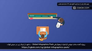 پروژه آماده ساخت موشن گرافیک اینفوگرافی Global Infographics