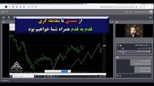 موسسه کارآفرین آوای مشاهیر | کلاس آموزش بورس در شیراز