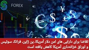 گزارش بازار های جهانی- دوشنبه 1 شهریور 1400