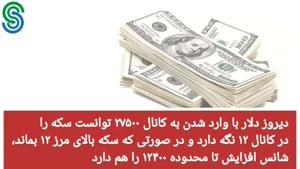 گزارش و تحلیل طلا-دلار- دوشنبه 1 شهریور 1400