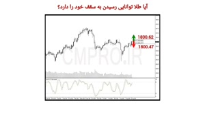نقاط کلیدی خرید و فروش بازار CMPRO_ دوشنبه 8 شهریور 1400