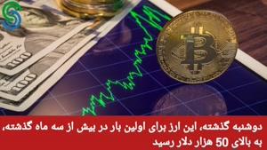گزارش بازار های ارز دیجیتال- دوشنبه 8 شهریور 1400