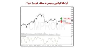 نقاط کلیدی خرید و فروش بازار CMPRO_ چهارشنبه 3 شهریور 1400