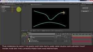 اسکریپت ایجاد ترتیب اجرای لایه های مختلف در افترافکت – Align