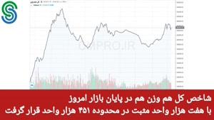 گزارش بازار بورس ایران- سه شنبه 23 شهریور 1400
