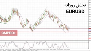 سقوط یورو دلار در پی سخنرانی جروم پاول
