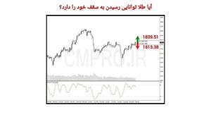 نقاط کلیدی خرید و فروش بازار CMPRO_ دوشنبه 15 شهریور 1400