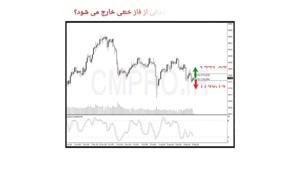 نقاط کلیدی خرید و فروش بازار CMPRO_ دوشنبه 5 مهر 1400