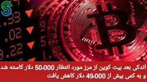 گزارش بازار های ارز دیجیتال- دوشنبه 15 شهریور 1400