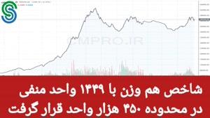 گزارش بازار بورس ایران- چهارشنبه 24 شهریور 1400