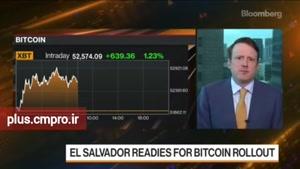 السالوادور میلیون ها دلار بیت کوین خریداری کرد