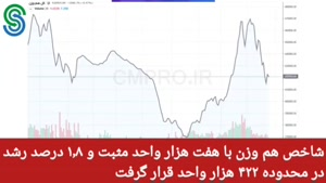 گزارش بازار بورس ایران- یکشنبه 4 مهر 1400