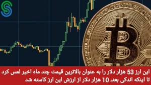 گزارش بازار های ارز دیجیتال- دوشنبه 22 شهریور 1400