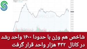 گزارش بازار بورس ایران- دوشنبه 29 شهریور 1400