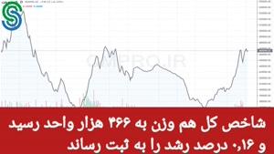 گزارش بازار بورس ایران- چهارشنبه 17 شهریور 1400
