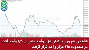 گزارش بازار بورس ایران-چهارشنبه 31 شهریور 1400