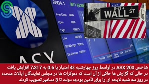تحلیل تقویم اقتصادی- چهارشنبه 31 شهریور 1400