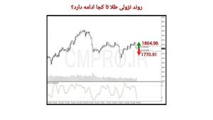 نقاط کلیدی خرید و فروش بازار CMPRO_ پنجشنبه 18 شهریور 1400