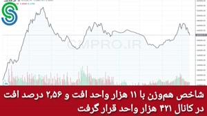 گزارش بازار بورس ایران-سه شنبه 30 شهریور 1400