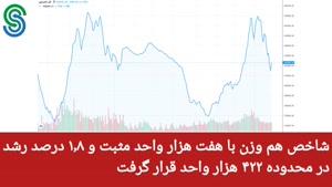 گزارش بازار بورس ایران- شنبه 3 مهر 1400