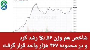 گزارش بازار بورس ایران- یکشنبه 14 شهریور 1400