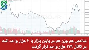 گزارش بازار بورس ایران- شنبه 27 شهریور 1400