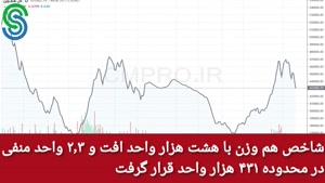 گزارش بازار بورس ایران- یکشنبه 28 شهریور 1400