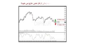 نقاط کلیدی خرید و فروش بازار CMPRO_ چهارشنبه 7 مهر 1400