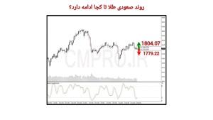 نقاط کلیدی خرید و فروش بازار CMPRO_ دوشنبه 22 شهریور 1400