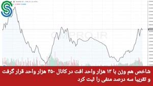 گزارش بازار بورس ایران- یکشنبه 21 شهریور 1400
