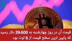 گزارش بازار های ارز دیجیتال-جمعه 2 مهر 1400