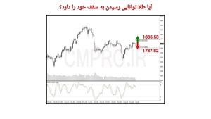 نقاط کلیدی خرید و فروش بازار CMPRO_ جمعه 12 شهریور 1400